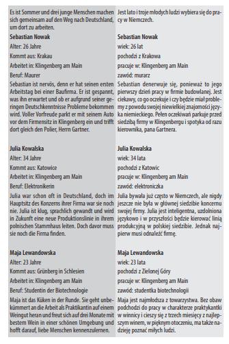 poltext.PNG 3 - Recenzja książki Niemiecki w pracy. Produkcja wydawnictwa Poltext